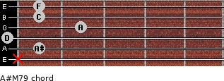 A#M7/9 for guitar on frets x, 1, 0, 2, 1, 1
