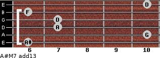 A#M7(add13) for guitar on frets 6, 10, 7, 7, 6, 10