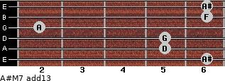A#M7(add13) for guitar on frets 6, 5, 5, 2, 6, 6