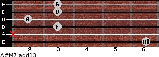A#M7(add13) for guitar on frets 6, x, 3, 2, 3, 3