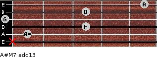 A#M7(add13) for guitar on frets x, 1, 3, 0, 3, 5