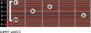 A#M7(add13) for guitar on frets x, 1, 5, 2, 3, 1