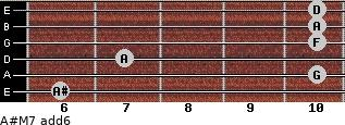 A#M7(add6) for guitar on frets 6, 10, 7, 10, 10, 10