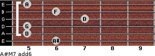 A#M7(add6) for guitar on frets 6, 5, 5, 7, 6, 5