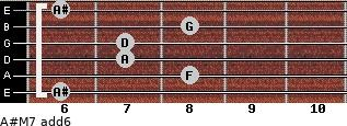 A#M7(add6) for guitar on frets 6, 8, 7, 7, 8, 6