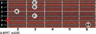 A#M7(add6) for guitar on frets 6, x, 3, 2, 3, 3