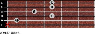A#M7(add6) for guitar on frets x, 1, 3, 2, 3, 3
