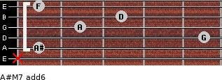 A#M7(add6) for guitar on frets x, 1, 5, 2, 3, 1