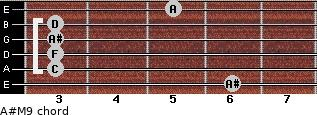 A#M9 for guitar on frets 6, 3, 3, 3, 3, 5