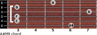 A#M9 for guitar on frets 6, 3, 3, 7, 3, 5