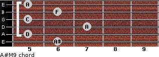 A#M9 for guitar on frets 6, 5, 7, 5, 6, 5