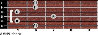 A#M9 for guitar on frets 6, 5, 7, 5, 6, 6