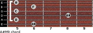 A#M9 for guitar on frets 6, 5, 8, 5, 6, 5