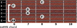 A#M9 for guitar on frets 6, 8, 7, 7, 6, 8