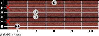 A#M9 for guitar on frets 6, x, 7, 7, x, 8