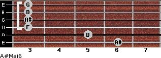 A#Maj6 for guitar on frets 6, 5, 3, 3, 3, 3