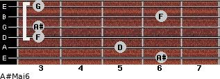 A#Maj6 for guitar on frets 6, 5, 3, 3, 6, 3