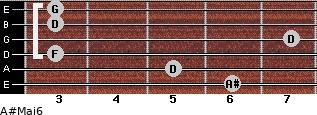 A#Maj6 for guitar on frets 6, 5, 3, 7, 3, 3