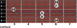 A#Maj6 for guitar on frets 6, 5, 5, 3, 6, 6