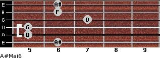 A#Maj6 for guitar on frets 6, 5, 5, 7, 6, 6