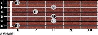 A#Maj6 for guitar on frets 6, 8, 8, 7, 8, 6