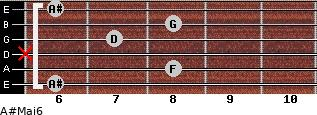 A#Maj6 for guitar on frets 6, 8, x, 7, 8, 6