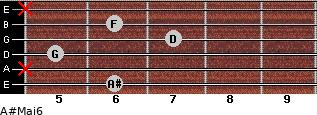 A#Maj6 for guitar on frets 6, x, 5, 7, 6, x