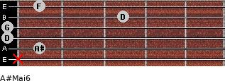 A#Maj6 for guitar on frets x, 1, 0, 0, 3, 1