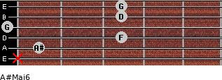 A#Maj6 for guitar on frets x, 1, 3, 0, 3, 3