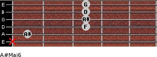 A#Maj6 for guitar on frets x, 1, 3, 3, 3, 3