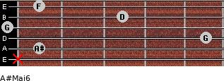 A#Maj6 for guitar on frets x, 1, 5, 0, 3, 1