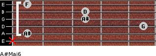 A#Maj6 for guitar on frets x, 1, 5, 3, 3, 1