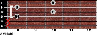 A#Maj6 for guitar on frets x, x, 8, 10, 8, 10