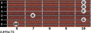 A#Maj7/6 for guitar on frets 6, 10, 7, 10, 10, 10