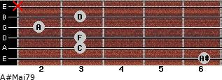 A#Maj7/9 for guitar on frets 6, 3, 3, 2, 3, x