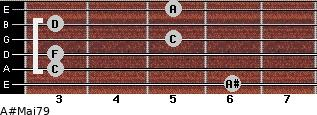A#Maj7/9 for guitar on frets 6, 3, 3, 5, 3, 5