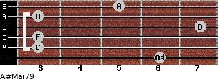 A#Maj7/9 for guitar on frets 6, 3, 3, 7, 3, 5