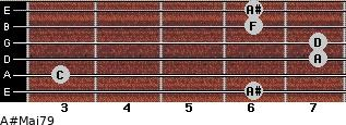 A#Maj7/9 for guitar on frets 6, 3, 7, 7, 6, 6