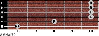 A#Maj7/9 for guitar on frets 6, 8, 10, 10, 10, 10