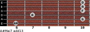 A#Maj7(add13) for guitar on frets 6, 10, 7, 10, 10, 10