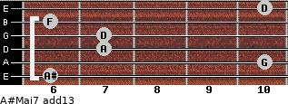 A#Maj7(add13) for guitar on frets 6, 10, 7, 7, 6, 10