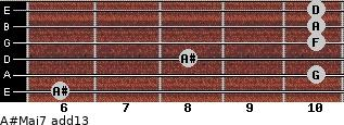 A#Maj7(add13) for guitar on frets 6, 10, 8, 10, 10, 10