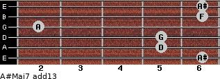 A#Maj7(add13) for guitar on frets 6, 5, 5, 2, 6, 6