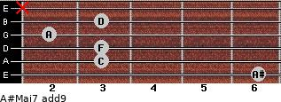 A#Maj7(add9) for guitar on frets 6, 3, 3, 2, 3, x