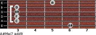 A#Maj7(add9) for guitar on frets 6, 3, 3, 3, 3, 5