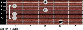 A#Maj7(add9) for guitar on frets 6, 3, 3, 5, 3, 5