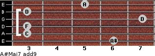 A#Maj7(add9) for guitar on frets 6, 3, 3, 7, 3, 5