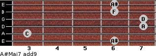 A#Maj7(add9) for guitar on frets 6, 3, 7, 7, 6, 6
