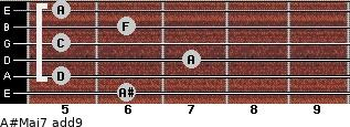 A#Maj7(add9) for guitar on frets 6, 5, 7, 5, 6, 5