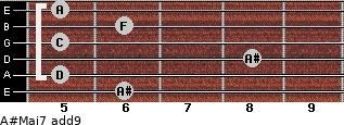 A#Maj7(add9) for guitar on frets 6, 5, 8, 5, 6, 5